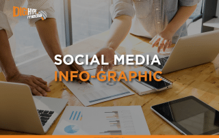Social Media Infographic to help you learn about social media