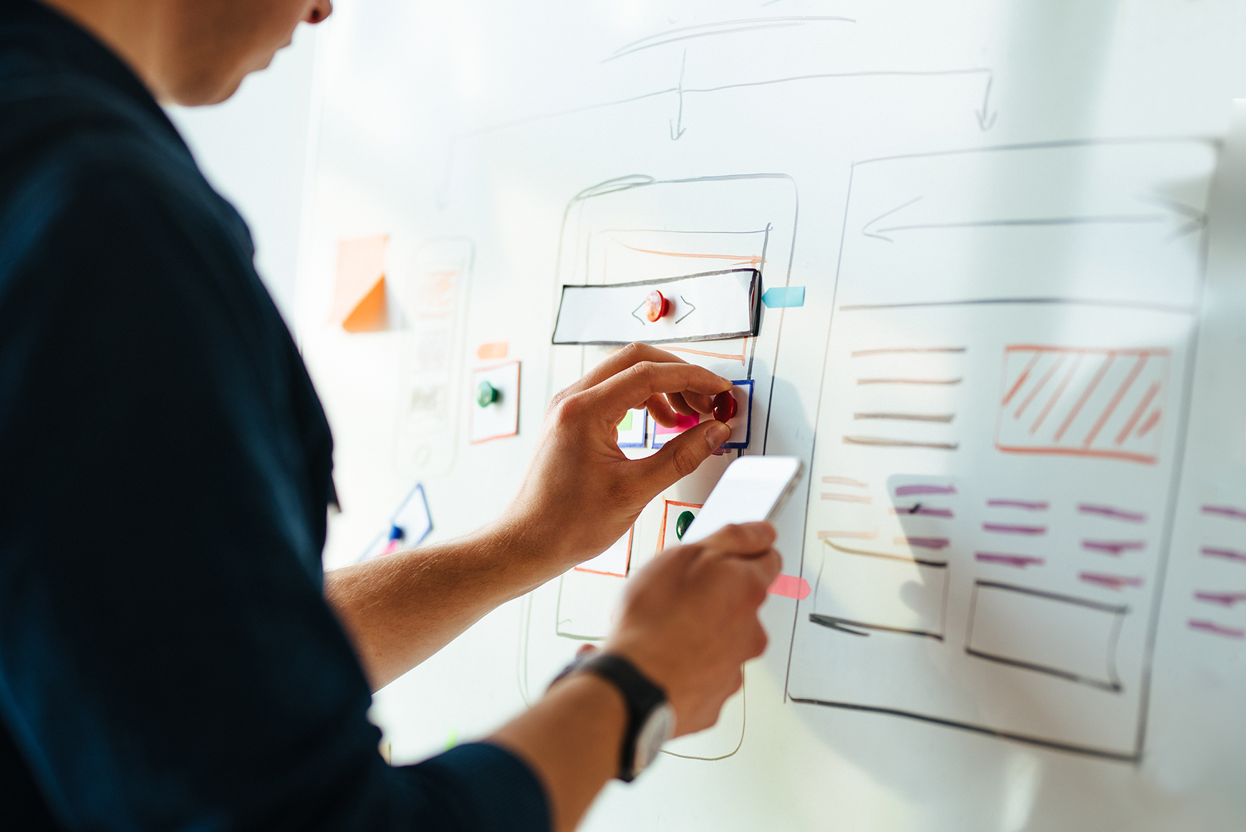 Custom SEO-Friendly Web design and website development in Mississauga